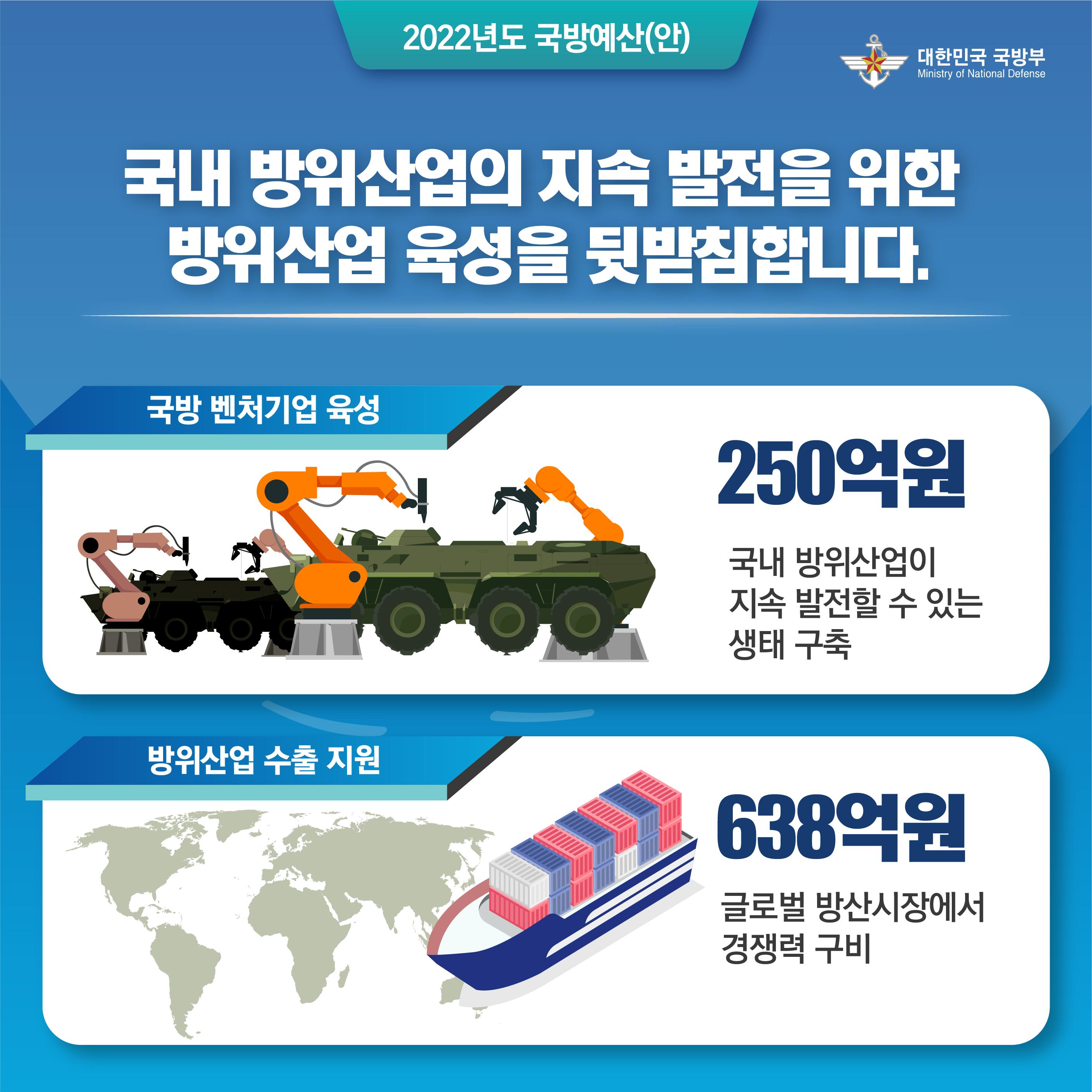 2022 국방예산 카드뉴스 5.jpg