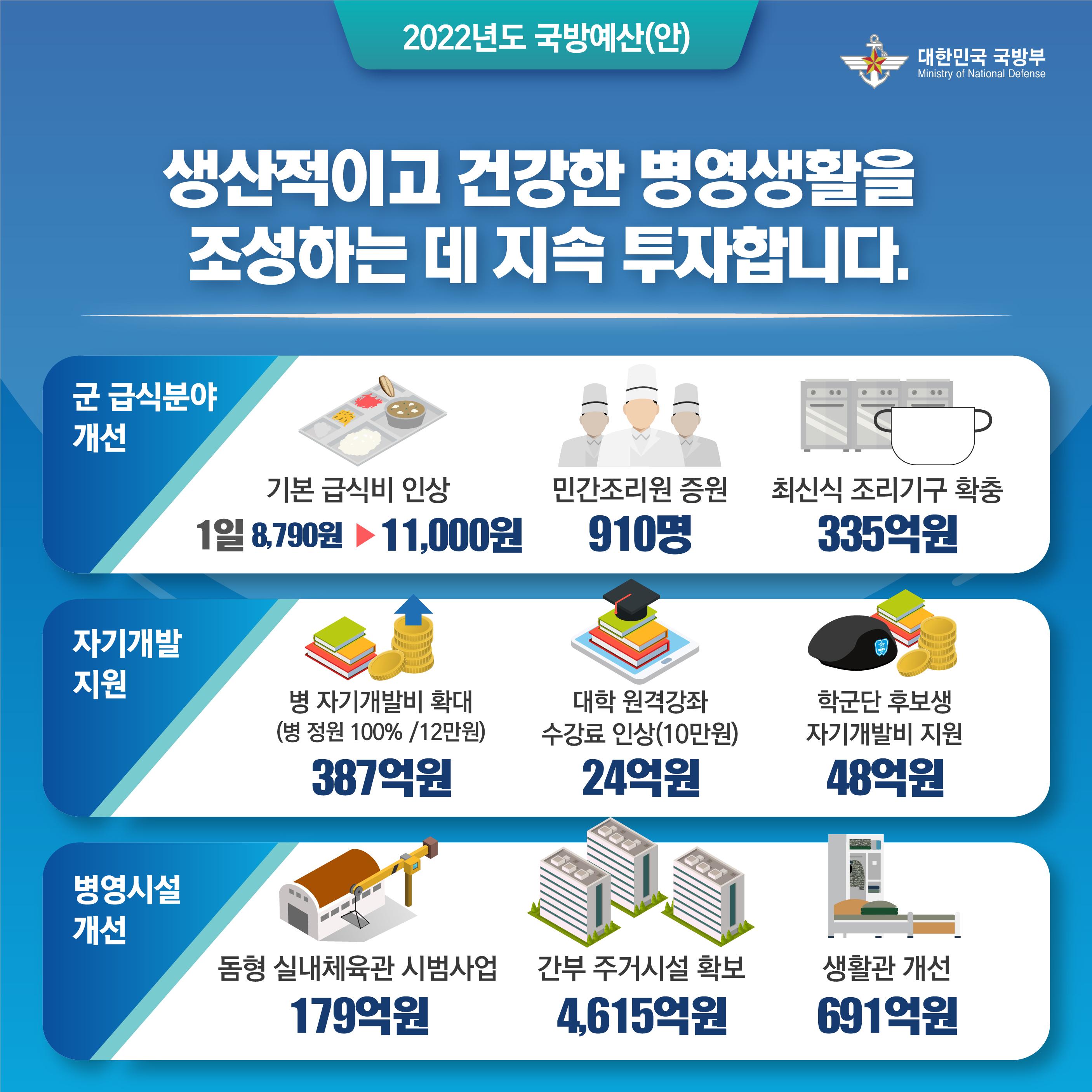 2022 국방예산 카드뉴스 6.jpg