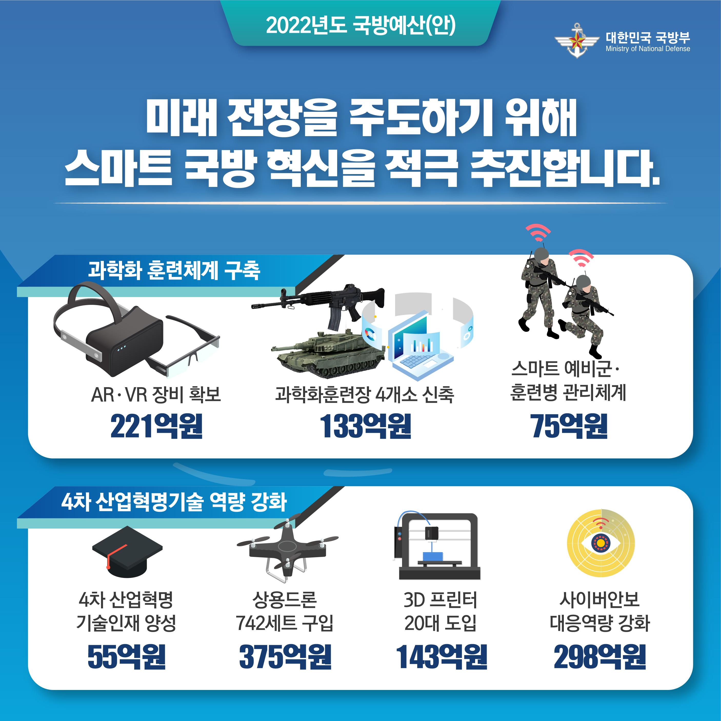 2022 국방예산 카드뉴스 7.jpg