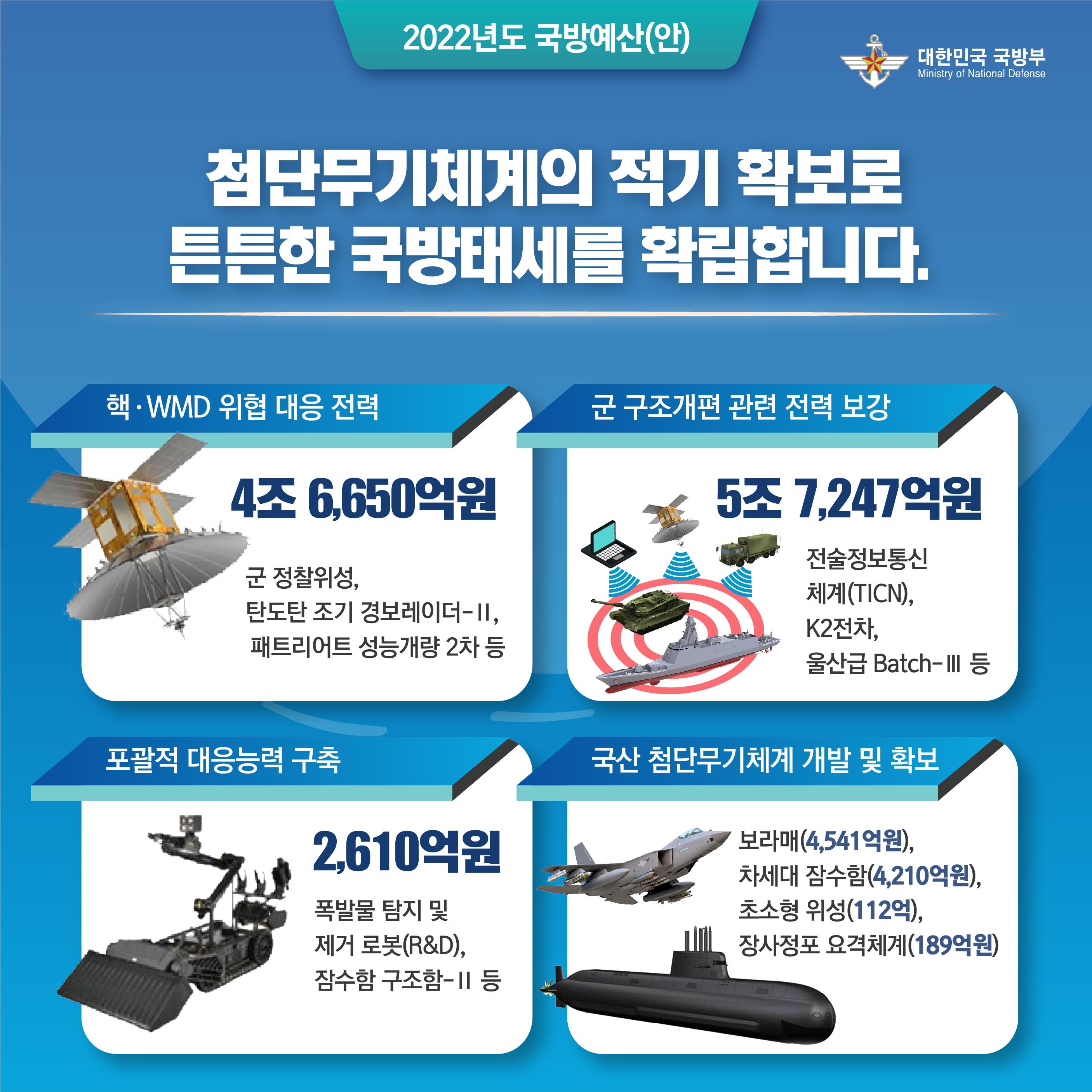 2022 국방예산 카드뉴스 3.jpg